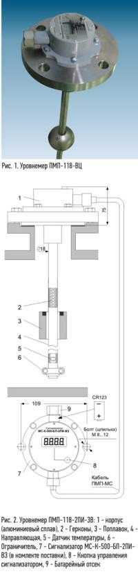 ПМП-118-ВЦ, ПМП-118-2ПИ-3В - УРОВНЕМЕРЫ С ДИСПЛЕЕМ И АВТОНОМНЫМ ПИТАНИЕМ